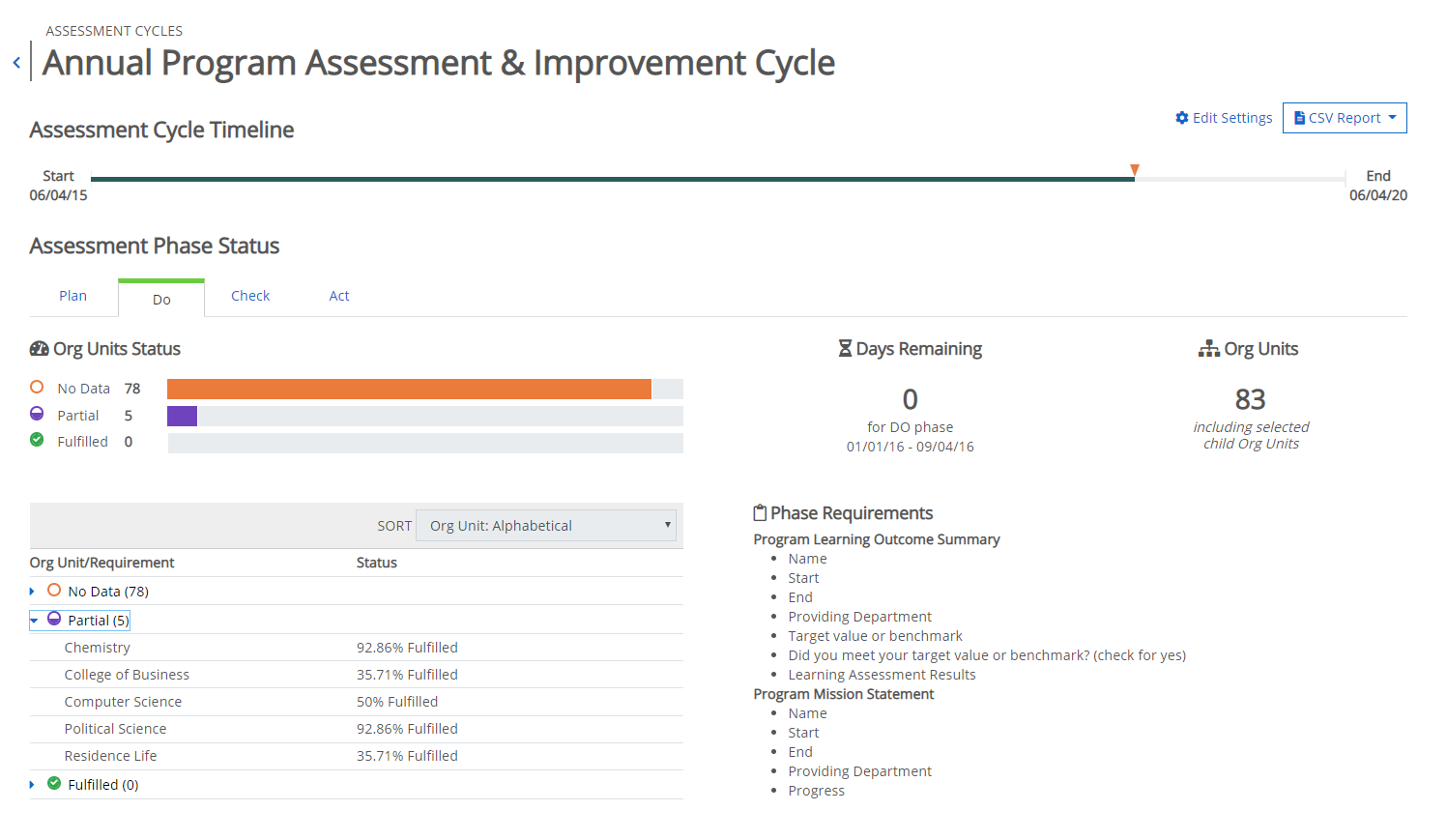 assessment_cycles_for_product_updates.PNG